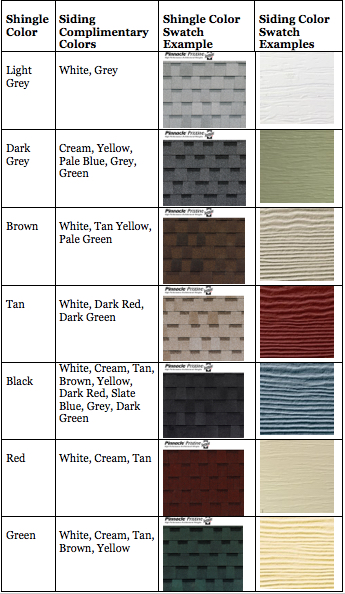 how to pick the best roof color for your home